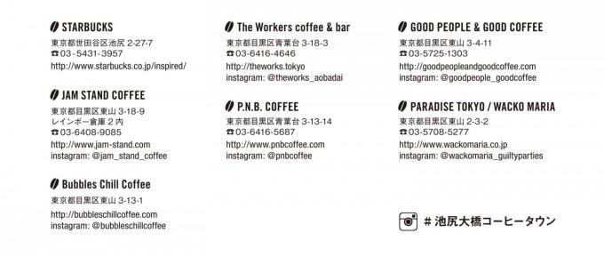 「池尻大橋コーヒータウン」にあるコーヒースタンド一覧画像