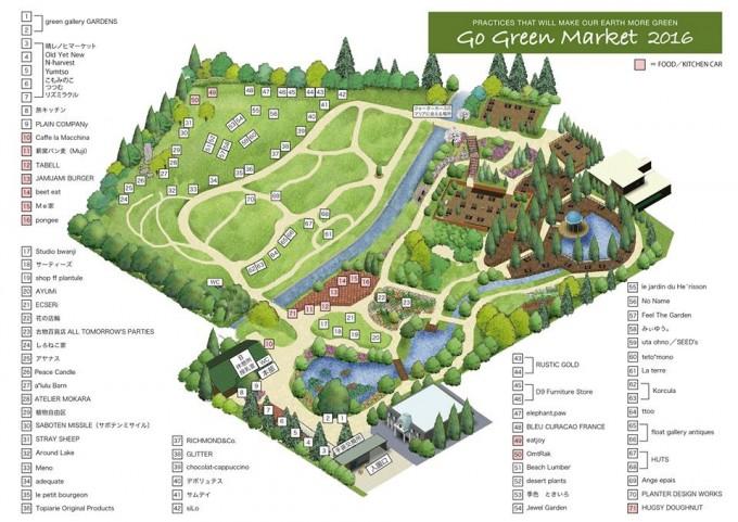 「Go Green Market」の案内図