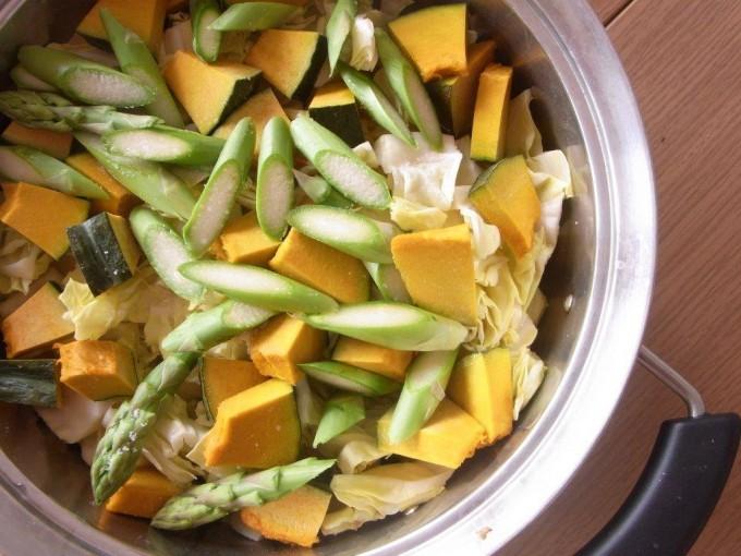 お鍋とお野菜