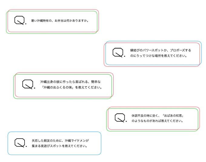 「琉Q(ルキュー)」のQ&A質問コーナーの写真