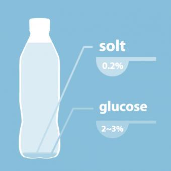 水分中の塩と砂糖の割合