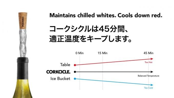 CORKCICLE コークシクルワインチラーの機能性