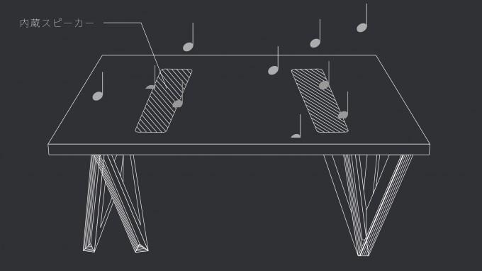スピーカーが内蔵されたおしゃれなテーブル「SOUND TABLE」の構造