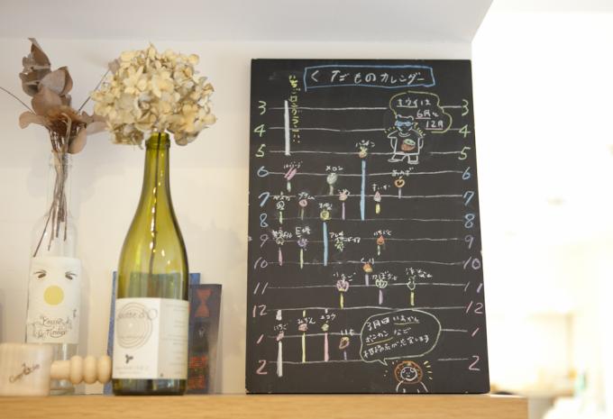 ワインの瓶と黒板