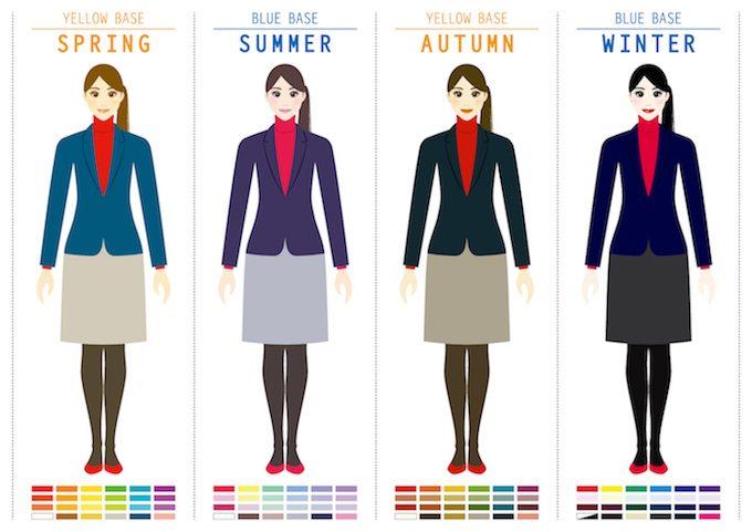 パーソナルカラー診断で、自分にあう洋服の色を知っておこう