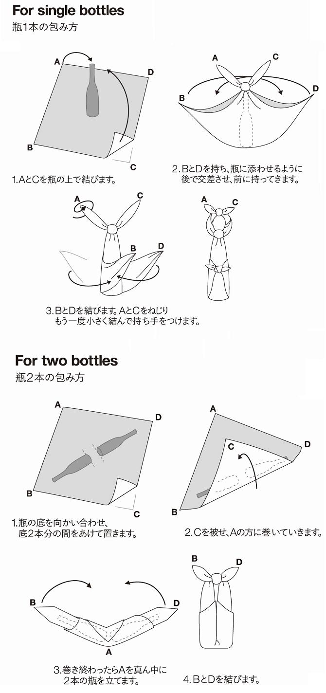 小倉 縞縞の風呂敷のボトルの包み方解説