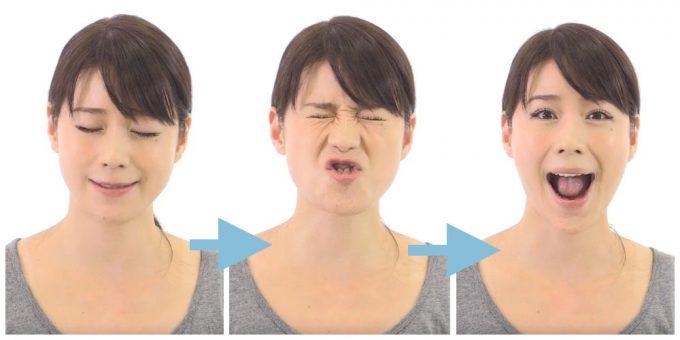 顔ヨガ、くすみとばしの手順イメージ