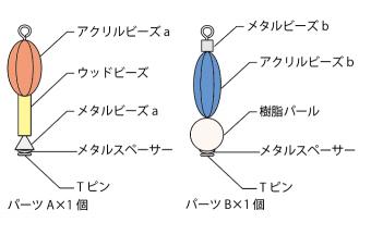 ハンドメイドピアスの作り方手順(1)