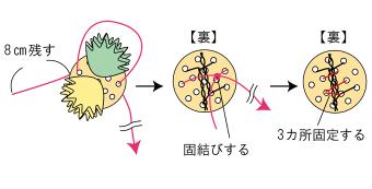 ハンドメイドピアスの作り方手順(2)