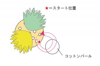 ハンドメイドピアスの作り方手順(3)