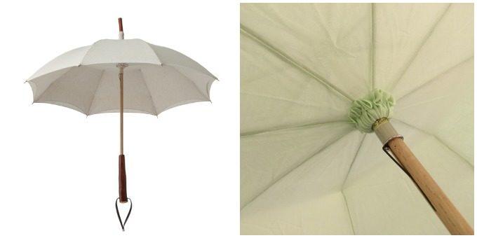 HANWAY<ハンウェイ>の晴天専用日傘