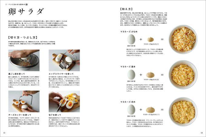 卵サラダのレシピ