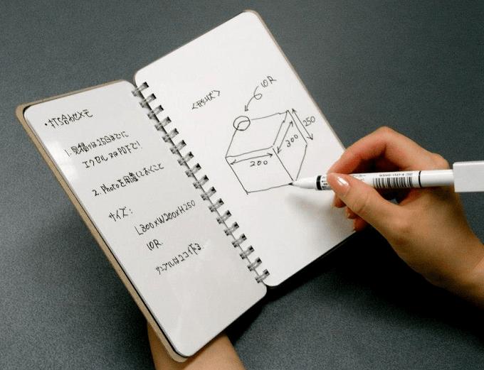 何度も書いて消せるノートタイプのホワイトボード「nu board(ヌーボード)」2