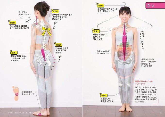 立っているときの正しい姿勢のページの写真