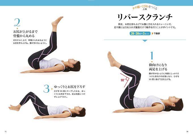 『2週間でモデル腹筋』のリバースクランチのやり方