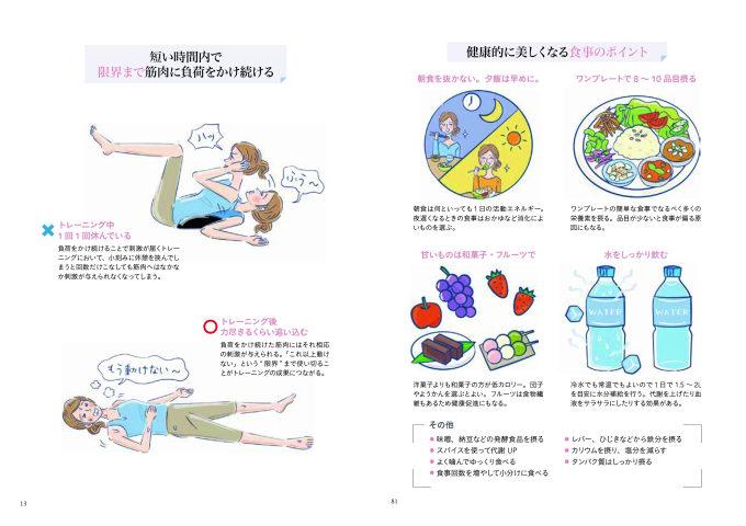 『2週間でモデル腹筋』の2ページ