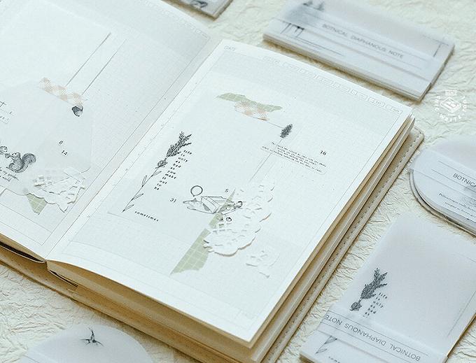「MONOCHIMO(モノチモ)」のデコレーションアイテムを貼った手帳