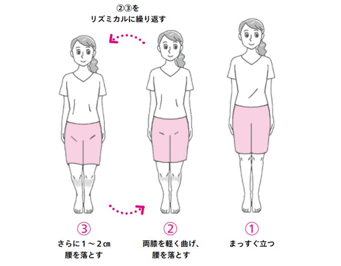 立った状態で今すぐできる。1分で肩こり解消を目指す簡単エクササイズ「お尻ポンピング」