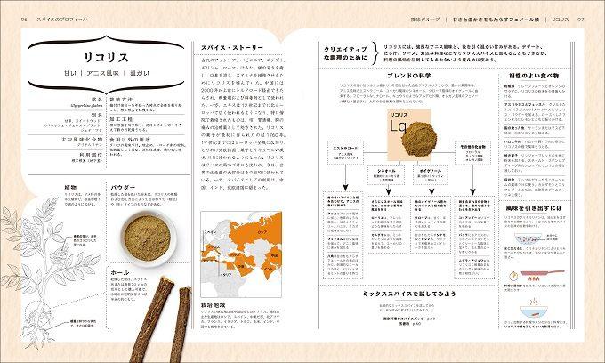 おすすめのカレーレシピもご紹介。54種のスパイスの特徴&使い方に詳しくなれるスパイス図鑑